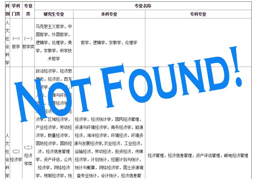 重庆市公务员考试专业目录