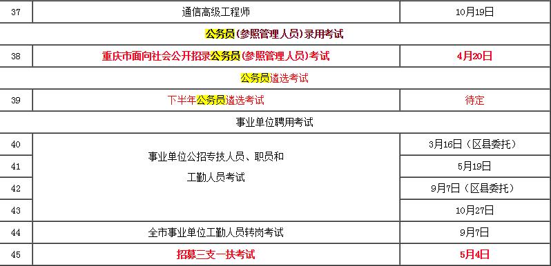 2019年重庆公务员考试时间已确定
