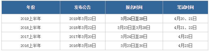 2020重庆市考安排时间预测